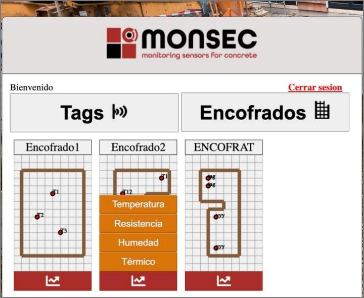 Monitorización de los encofrados desde la webapp de Monsec